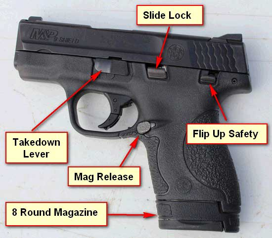 Smith and Wesson Shield 9mm controls