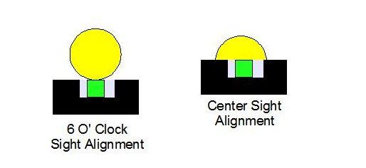 Sight Alignment Models