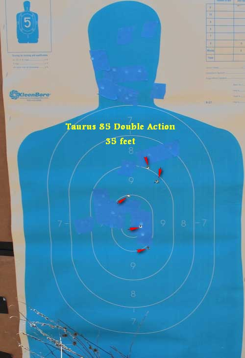 Taurus Model 85 .38 Special Silhouette Results
